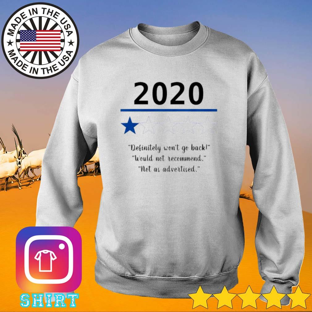 2020 Definitely won't go back would not recommend not as advertised s Sweater White